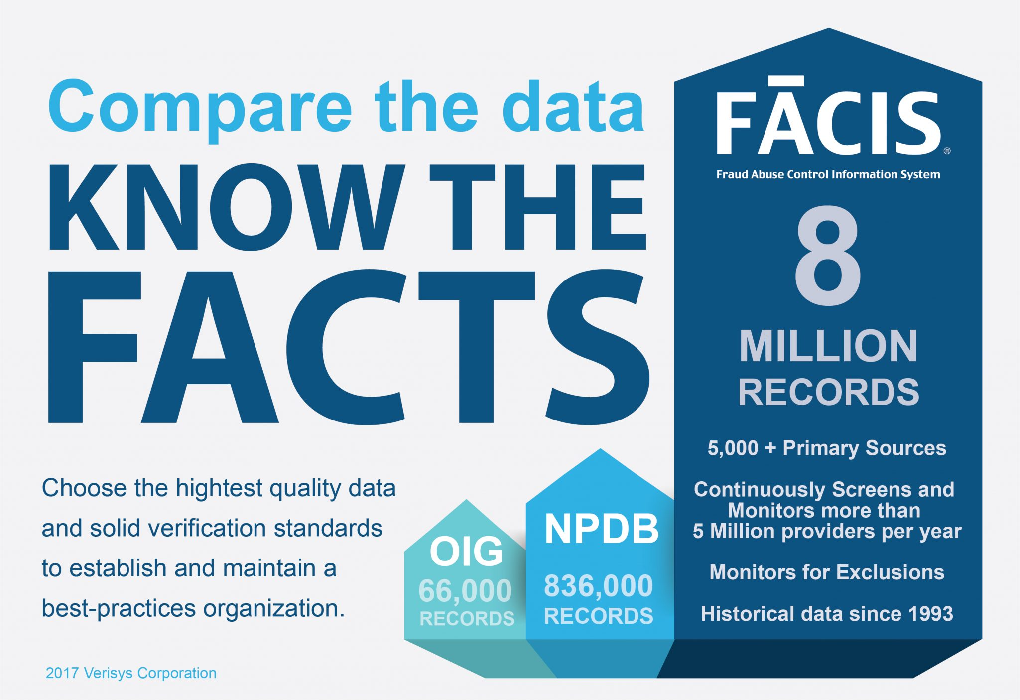 Data quality is the most important element of a compliance ...